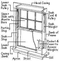 Double-Hung Windows.jpg
