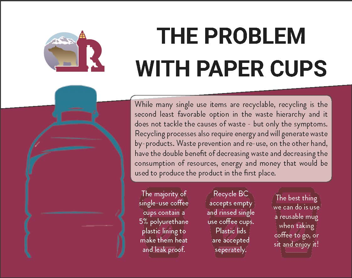 The Problem with Paper Cups